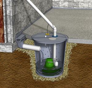 Sump Pumps Ejector Battery Backup Pumps